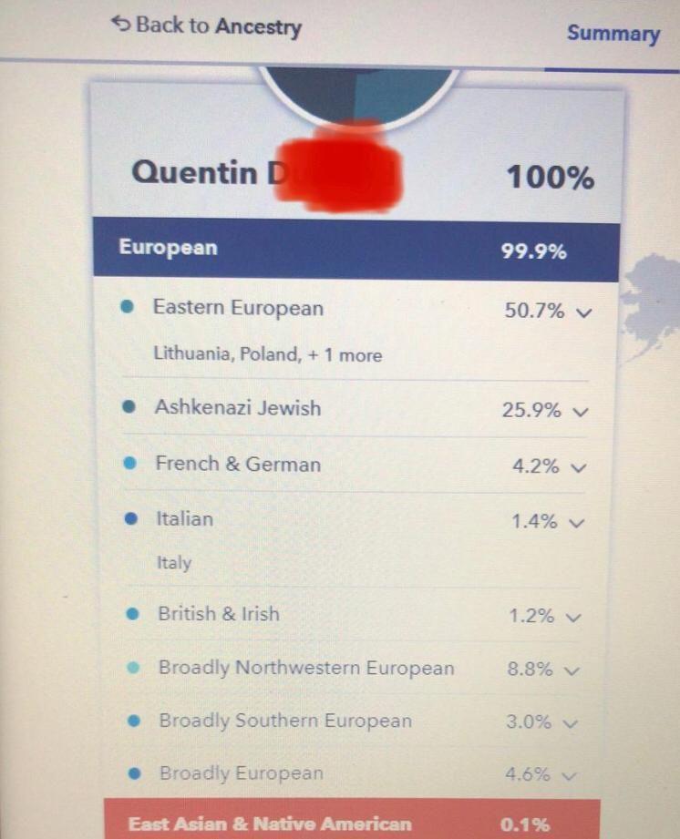 Quentin origines géographiques